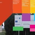 Egy hamis PR-kampány árából átláthatóbbá vált 300 milliárd eurónyi uniós támogatás