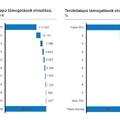 Agrártámogatások 2011: Pénzeső Csányi, Nyerges és Leisztinger érdekeltségeinek