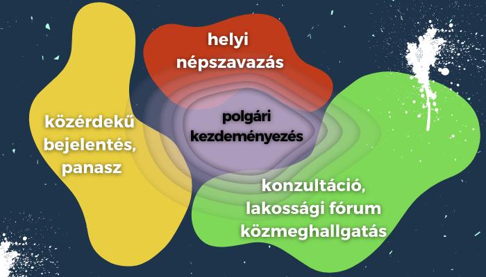 kozerdeku_bejelentes_panasz.png