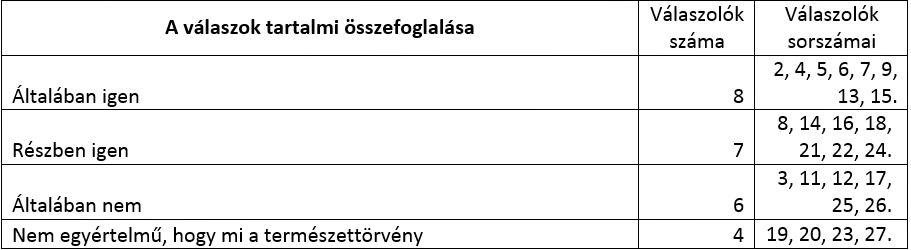 2b-tabl.JPG