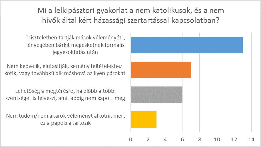 2d-graph.png
