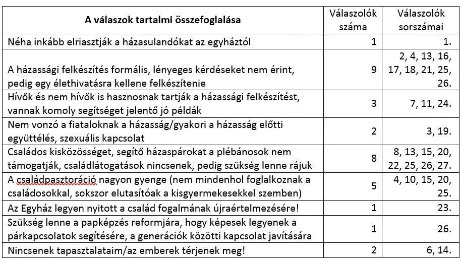 3a-tabl.JPG