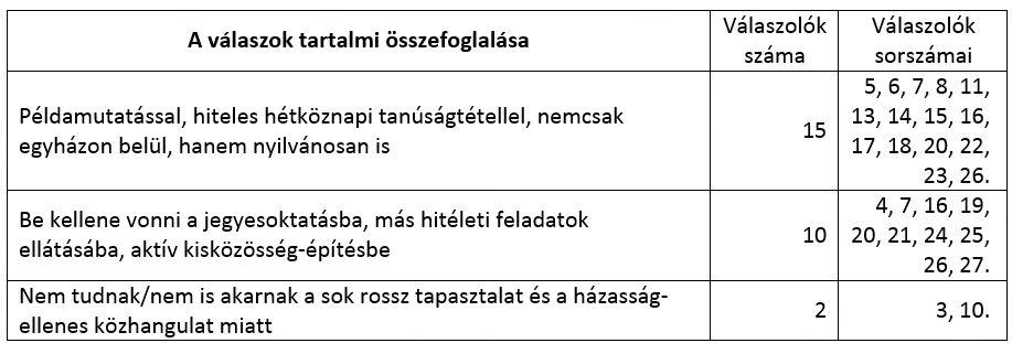 3e-tabl.JPG