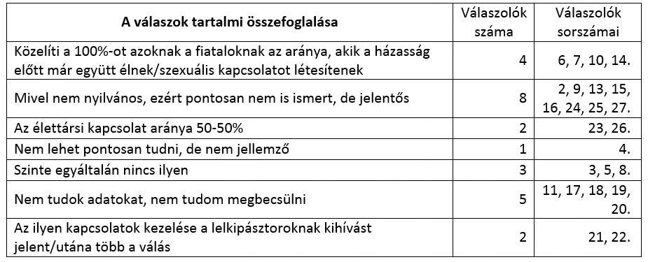 4a-tabl.JPG