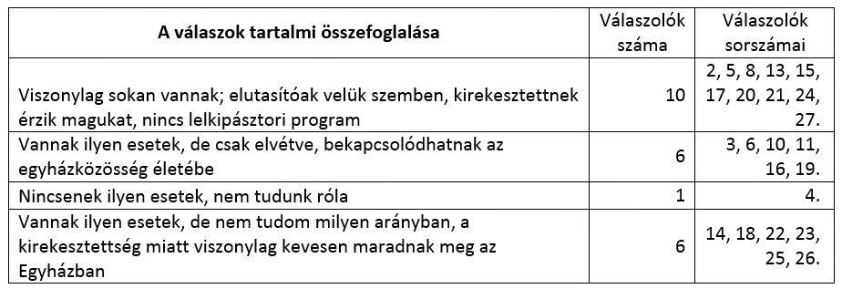 4c-tabl.JPG