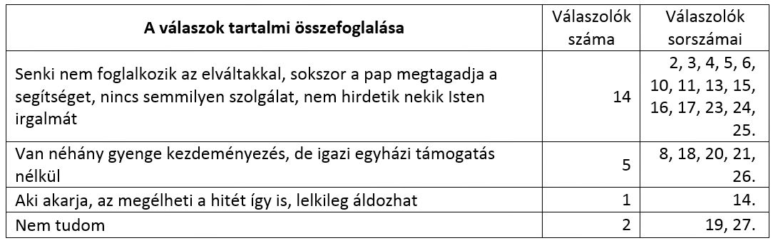 4g-tabl.JPG