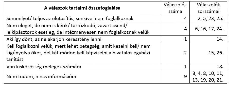 5c-tabl.JPG