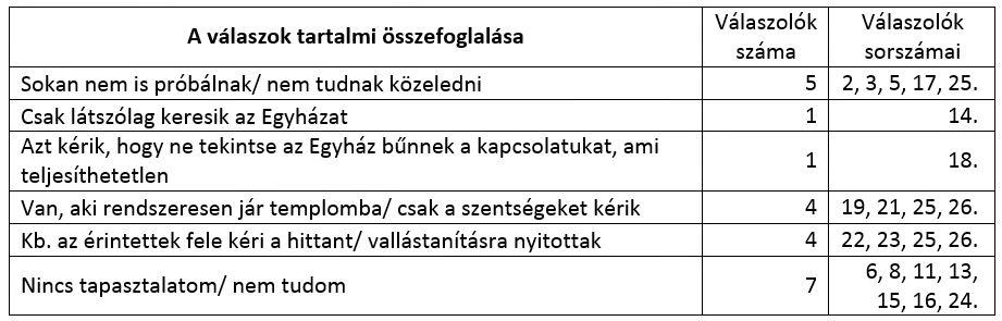 6b-tabl.JPG