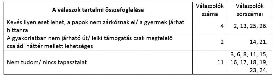 6d-tabl.JPG