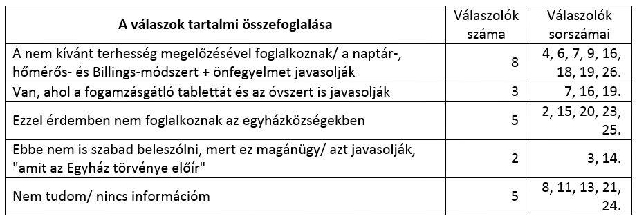 7c-tabl-korr.JPG