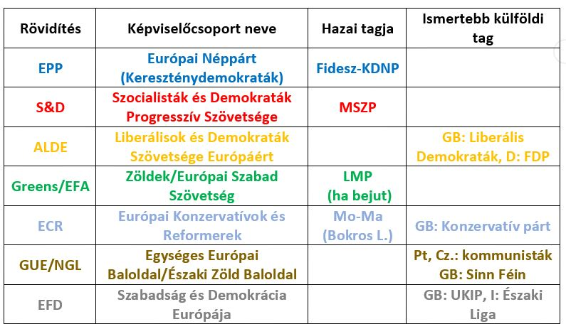 EP-frakciok.JPG