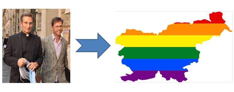 charmsa-slovenia-rainbow-flag.JPG