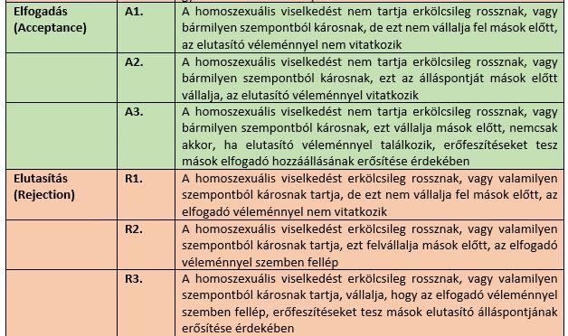 grading-tabl2.JPG