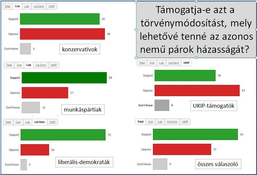 poll-gay-marriage-all130520.JPG