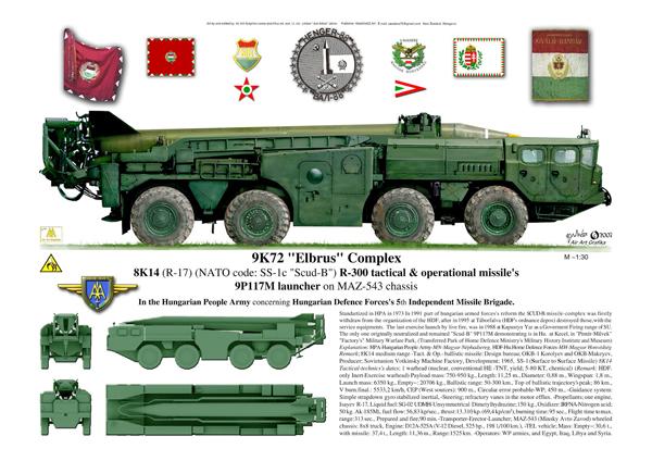 SCUD-B-_MAZ-543_A4-English-100 copy.jpg