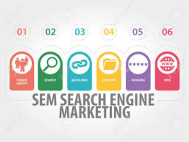 Keresőmarketing ügynökség video marketing Marketing Can Be A Snap - Here's How