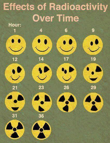 radioaktivitas_hatasa.jpg