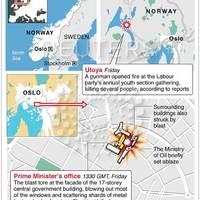[KNN] A norvégiai támadások érdekességei