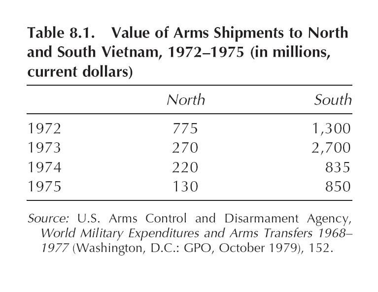 vietnam military balance.JPG