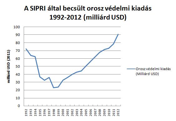 véd kiad 91-2012.png
