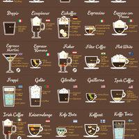 Top 80 kávérecept a nagyvilágból