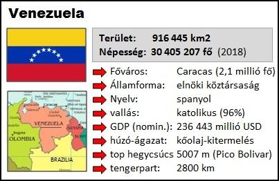 venezuela_adatok2.jpg