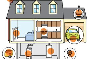 A szén-monoxid mérgezések megelőzhetők!