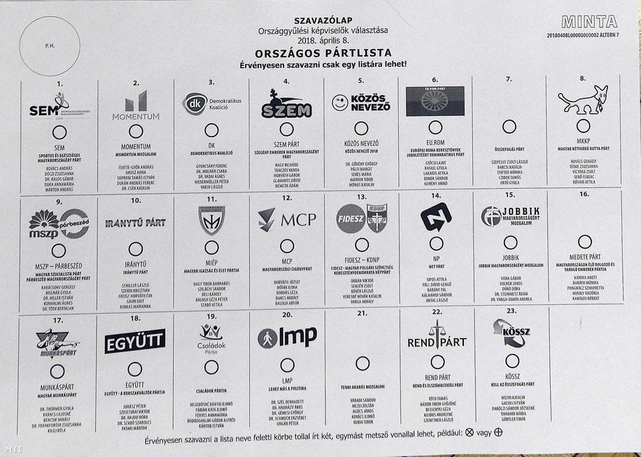listas_szavazolap_2018.jpg