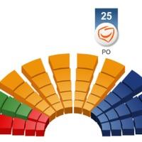 Európai Parlamenti Választások Kelet-Közép-Európában – 2009 (I. rész)