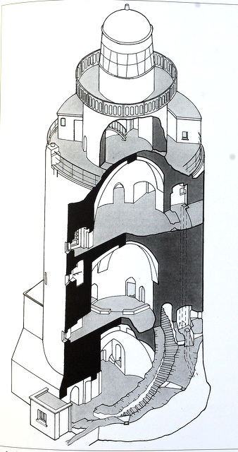 hook-head-lighthouse-drawing-wexford.jpg