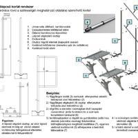 Tetőjárda és korlátrendszere tervezési segédlete!
