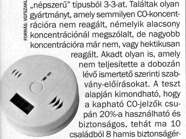 Co Érzékelő azaz SZÉN-MONOXID érzékelő!