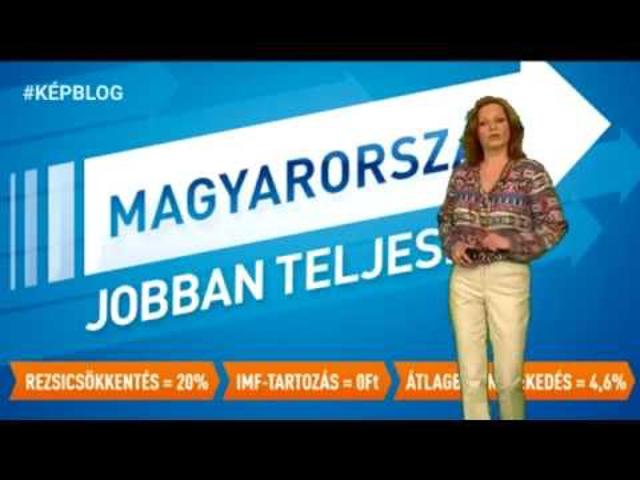 Reklám a reklámért TV2 Időjárás - Egy kis paródia