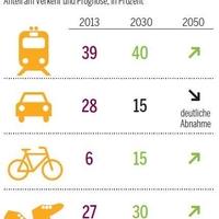 Miért ölitek meg a bicikliseket?