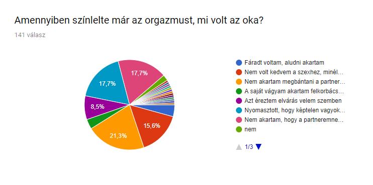 amennyiben_szinlelt_orgazmust_mi_volt_az_oka.png