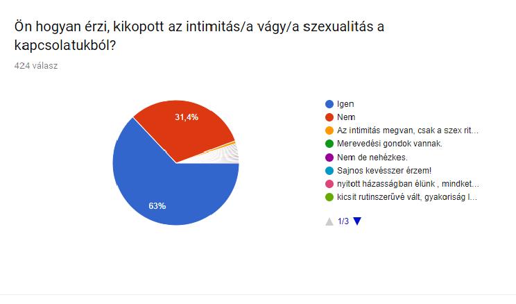 kikopott_e_az_intimitas.png