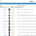 Az Internet Ablak-Zsiráfja - FindTheBest.com