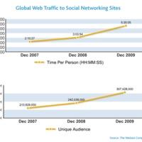 Keresési trendek 1. - Az általános keresők szerepe csökkenőben