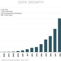 Big Data: probléma vagy lehetőség?