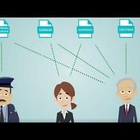 Tudja meg videónkból pár perc alatt hogyan működik egy vállalati kereső!