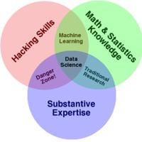 Mire jók a tudományos modellek?