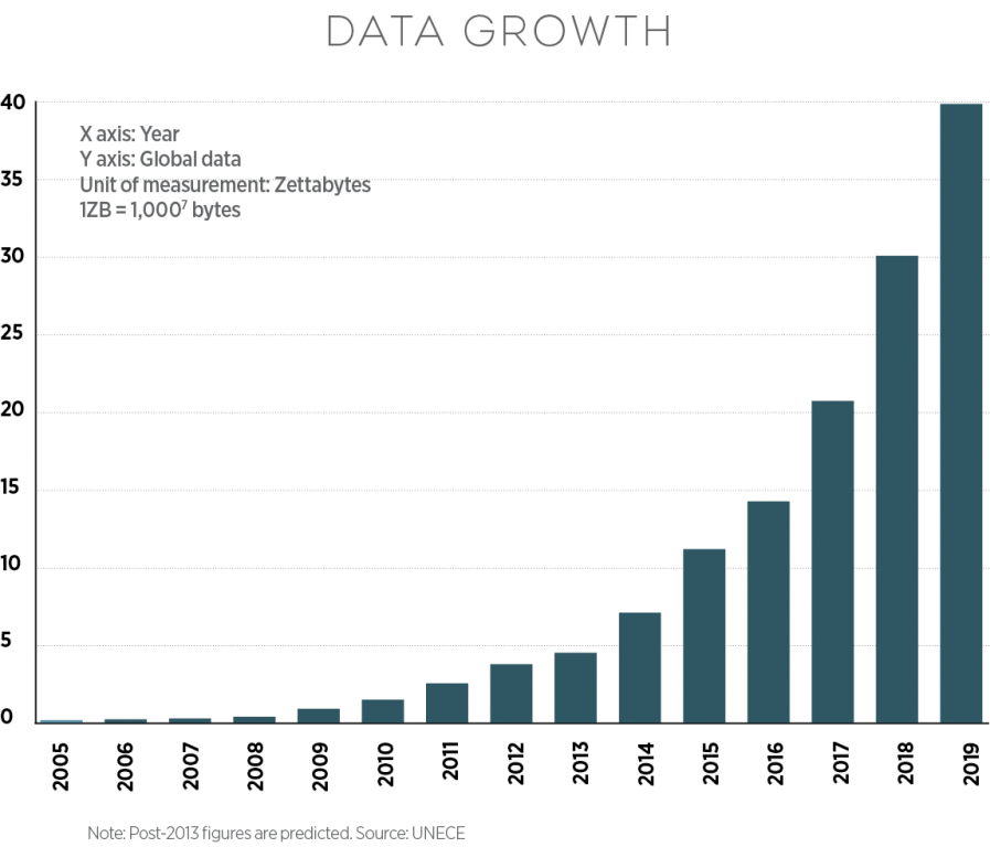 data-growth.png