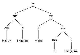 tree why_graphs002.png