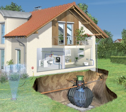 Rainwater-Catchment-Systemswhat-is-it1.jpg