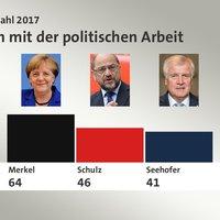 18 grafikon, amiből megértheted a német választásokat, Merkel győzelmét, a szocdemek vereségét, a szélsőjobb sikerét