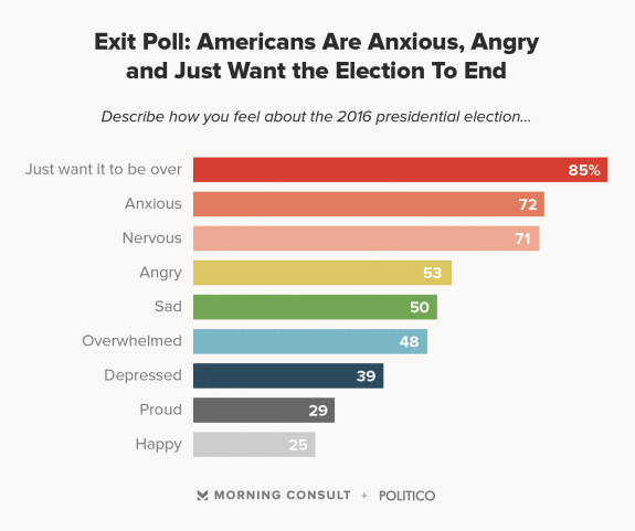 anxious-americans.png