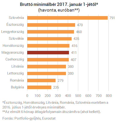 brutto_minimalber_2017-20161129.png