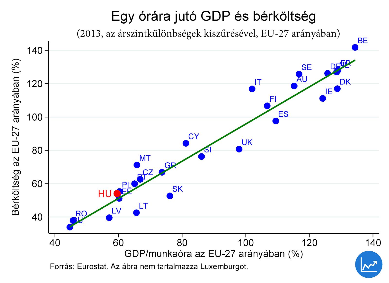 graph15_2_botond.png