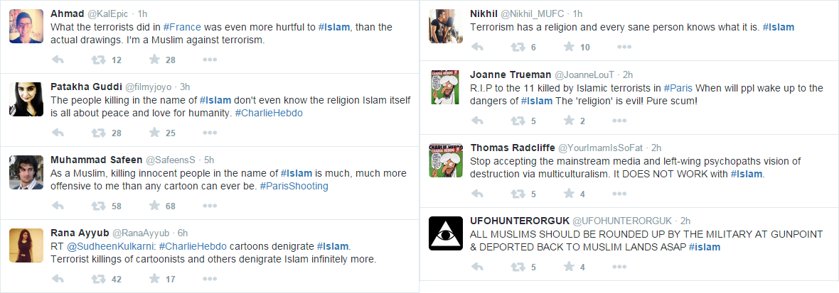 twitter_islam_combined.png