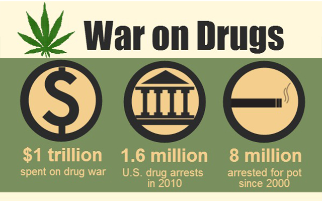 war-on-drugs1.jpg